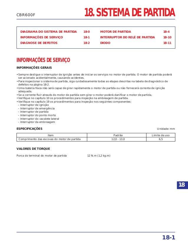 18. SISTEMA DE PARTIDA DIAGRAMA DO SISTEMA DE PARTIDA 18-0 INFORMAÇÕES DE SERVIÇO 18-1 DIAGNOSE DE DEFEITOS 18-2 MOTOR DE ...