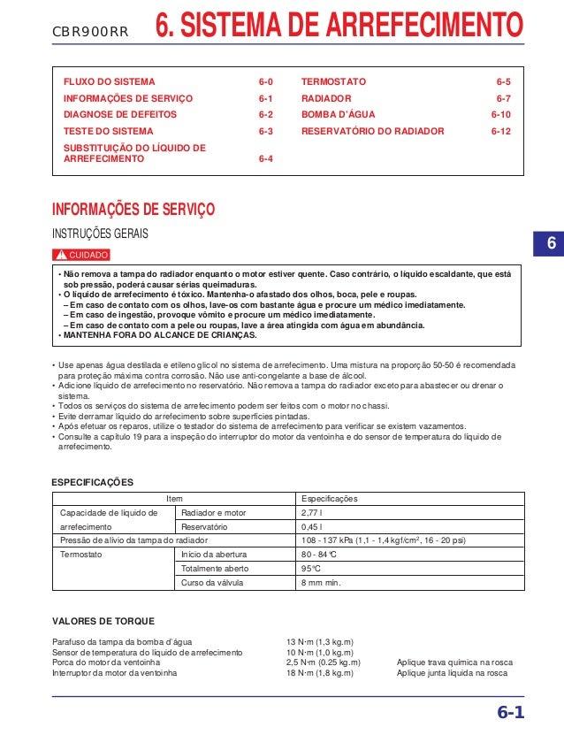 CBR900RR 6. SISTEMA DE ARREFECIMENTO FLUXO DO SISTEMA 6-0 INFORMAÇÕES DE SERVIÇO 6-1 DIAGNOSE DE DEFEITOS 6-2 TESTE DO SIS...
