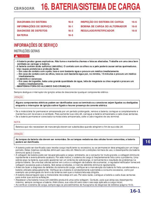 CBR900RR 16. BATERIA/SISTEMA DE CARGA DIAGRAMA DO SISTEMA 16-0 INFORMAÇÕES DE SERVIÇO 16-1 DIAGNOSE DE DEFEITOS 16-3 BATER...