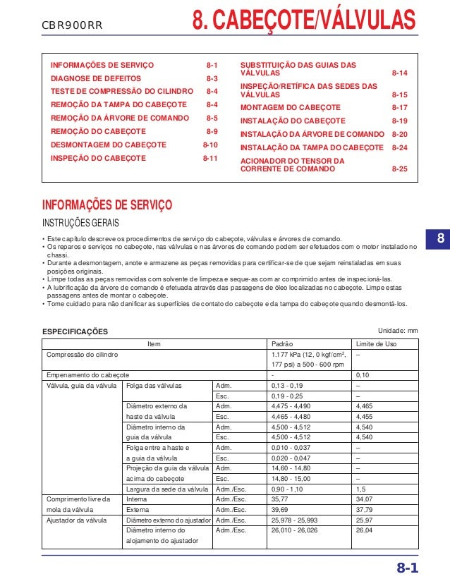 CBR900RR 8. CABEÇOTE/VÁLVULAS INFORMAÇÕES DE SERVIÇO 8-1 DIAGNOSE DE DEFEITOS 8-3 TESTE DE COMPRESSÃO DO CILINDRO 8-4 REMO...