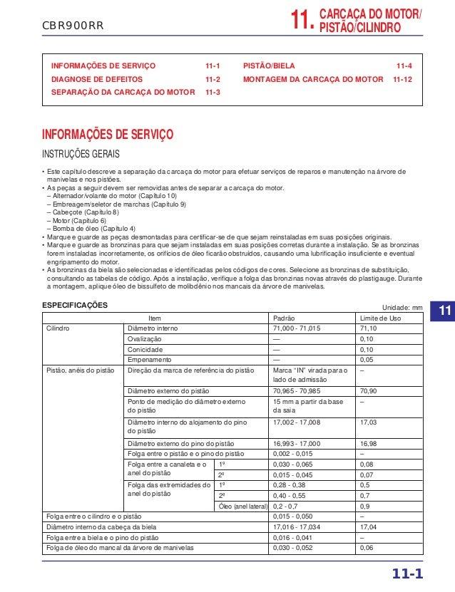 CBR900RR INFORMAÇÕES DE SERVIÇO 11-1 DIAGNOSE DE DEFEITOS 11-2 SEPARAÇÃO DA CARCAÇA DO MOTOR 11-3 PISTÃO/BIELA 11-4 MONTAG...