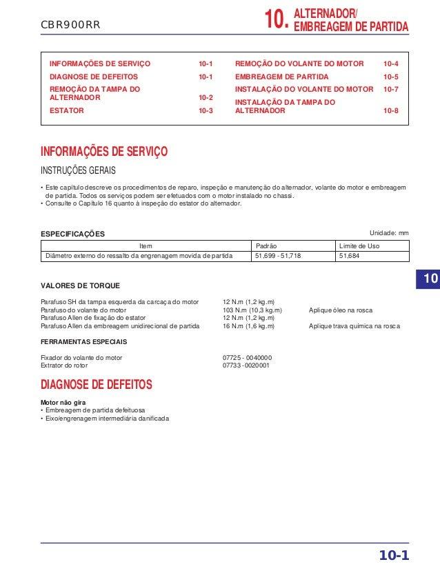 CBR900RR INFORMAÇÕES DE SERVIÇO 10-1 DIAGNOSE DE DEFEITOS 10-1 REMOÇÃO DA TAMPA DO ALTERNADOR 10-2 ESTATOR 10-3 REMOÇÃO DO...