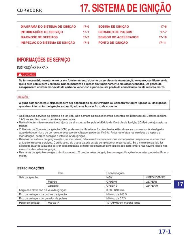 CBR900RR 17. SISTEMA DE IGNIÇÃO DIAGRAMA DO SISTEMA DE IGNIÇÃO 17-0 INFORMAÇÕES DE SERVIÇO 17-1 DIAGNOSE DE DEFEITOS 17-2 ...