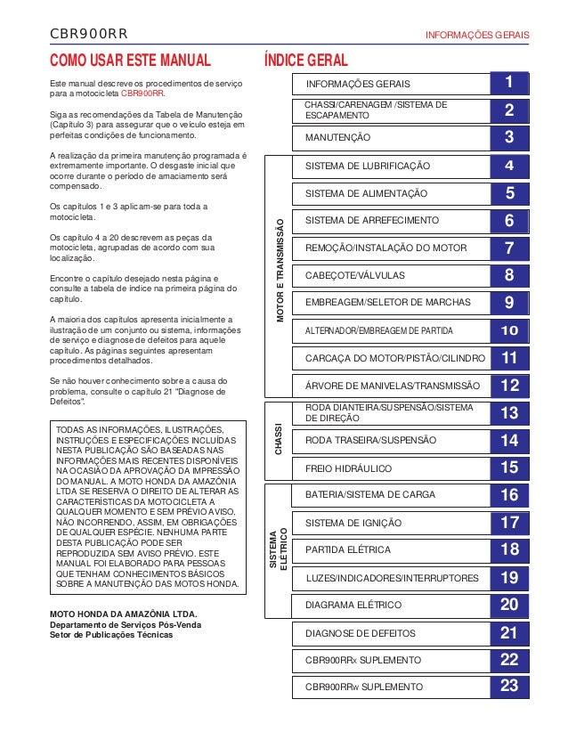 CBR900RR INFORMAÇÕES GERAIS COMO USAR ESTE MANUAL Este manual descreve os procedimentos de serviço para a motocicleta CBR9...