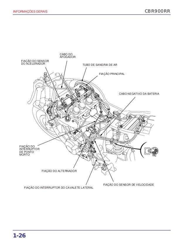 Manaul de serviço cbr900 rr fireblade (~1999) informac