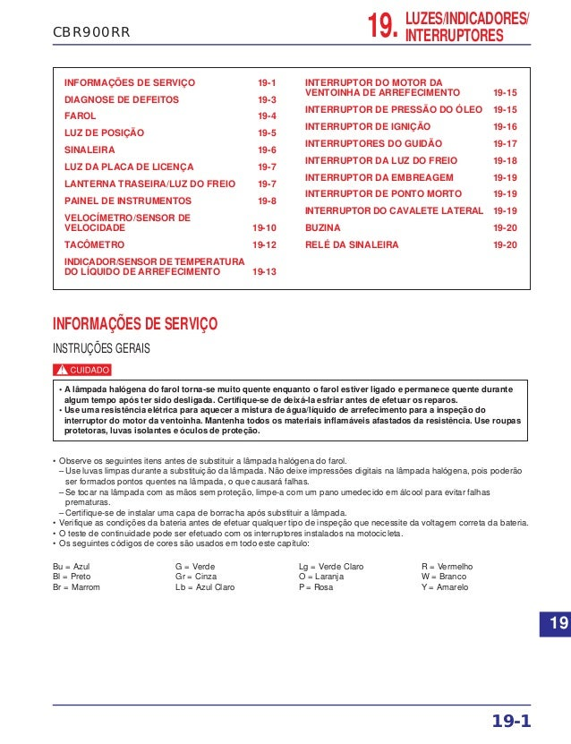 CBR900RR INFORMAÇÕES DE SERVIÇO 19-1 DIAGNOSE DE DEFEITOS 19-3 FAROL 19-4 LUZ DE POSIÇÃO 19-5 SINALEIRA 19-6 LUZ DA PLACA ...