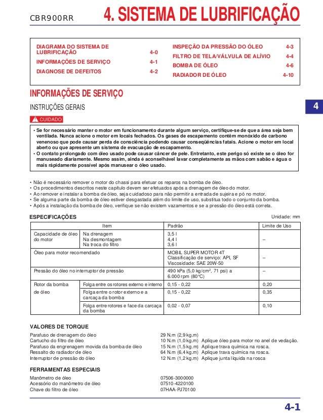 CBR900RR 4. SISTEMA DE LUBRIFICAÇÃO DIAGRAMA DO SISTEMA DE LUBRIFICAÇÃO 4-0 INFORMAÇÕES DE SERVIÇO 4-1 DIAGNOSE DE DEFEITO...