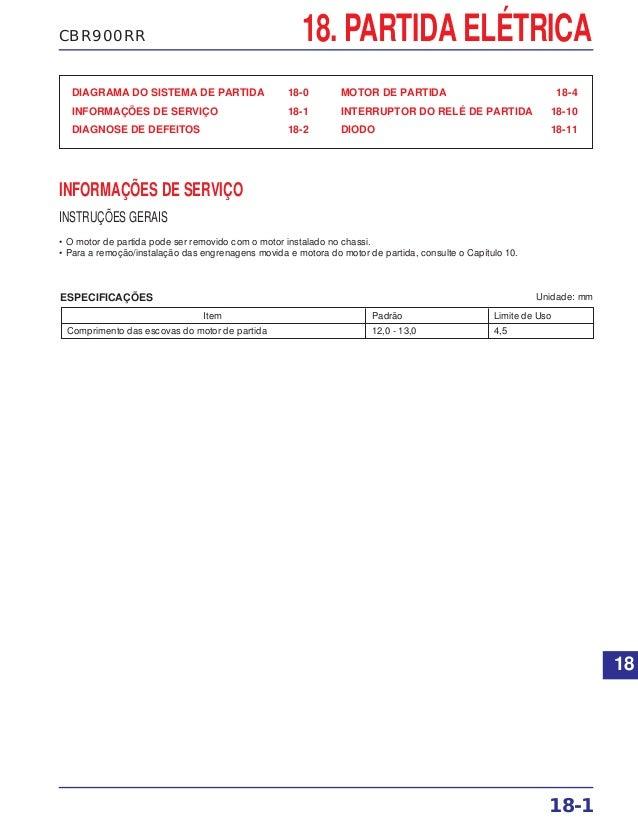 CBR900RR 18. PARTIDA ELÉTRICA DIAGRAMA DO SISTEMA DE PARTIDA 18-0 INFORMAÇÕES DE SERVIÇO 18-1 DIAGNOSE DE DEFEITOS 18-2 MO...