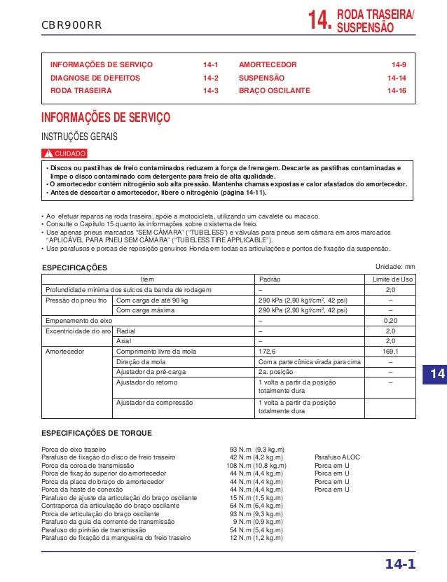 CBR900RR INFORMAÇÕES DE SERVIÇO 14-1 DIAGNOSE DE DEFEITOS 14-2 RODA TRASEIRA 14-3 AMORTECEDOR 14-9 SUSPENSÃO 14-14 BRAÇO O...