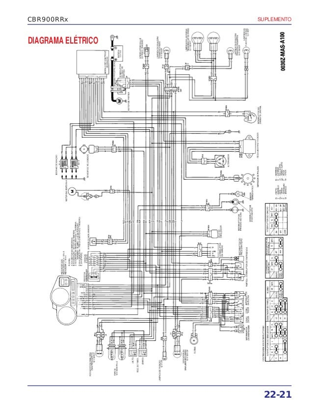Manaul de serviço cbr900 rr fireblade (~1999) suplem1
