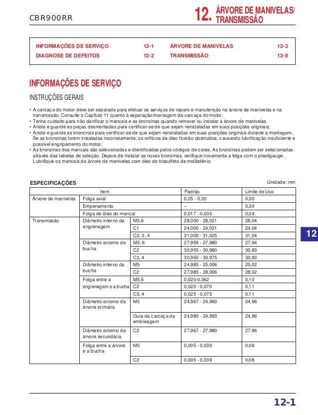 CBR900RR INFORMAÇÕES DE SERVIÇO 12-1 DIAGNOSE DE DEFEITOS 12-2 ÁRVORE DE MANIVELAS 12-3 TRANSMISSÃO 12-9 INFORMAÇÕES DE SE...