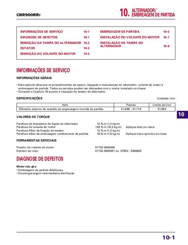 ALTERNADOR/ EMBREAGEM DE PARTIDA10. INFORMAÇÕES DE SERVIÇO 10-1 DIAGNOSE DE DEFEITOS 10-1 REMOÇÃO DA TAMPA DO ALTERNADOR 1...