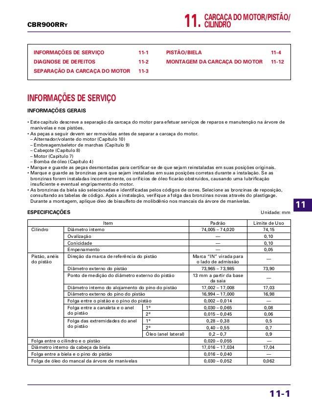 CARCAÇA DO MOTOR/PISTÃO/ CILINDRO11. INFORMAÇÕES DE SERVIÇO 11-1 DIAGNOSE DE DEFEITOS 11-2 SEPARAÇÃO DA CARCAÇA DO MOTOR 1...