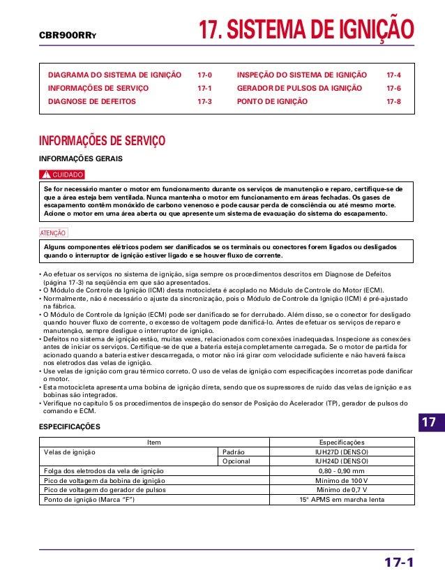 17. SISTEMA DE IGNIÇÃO DIAGRAMA DO SISTEMA DE IGNIÇÃO 17-0 INFORMAÇÕES DE SERVIÇO 17-1 DIAGNOSE DE DEFEITOS 17-3 INSPEÇÃO ...