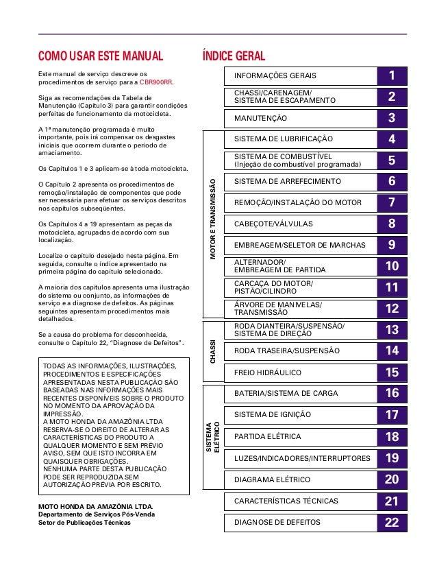 15 1 2 3 4 5 6 7 8 9 10 11 12 13 14 16 17 18 19 20 21 22 COMO USAR ESTE MANUAL Este manual de serviço descreve os procedim...