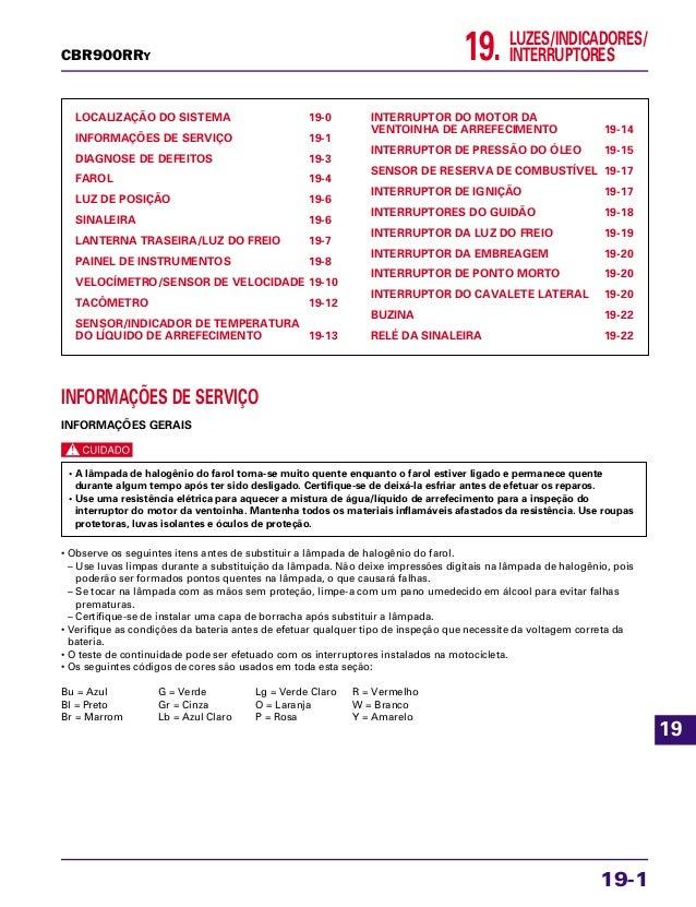 LUZES/INDICADORES/ INTERRUPTORES19. LOCALIZAÇÃO DO SISTEMA 19-0 INFORMAÇÕES DE SERVIÇO 19-1 DIAGNOSE DE DEFEITOS 19-3 FARO...