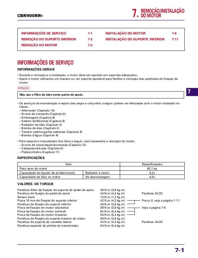 7. REMOÇÃO/INSTALAÇÃO DO MOTOR INFORMAÇÕES DE SERVIÇO 7-1 REMOÇÃO DO SUPORTE INFERIOR 7-2 REMOÇÃO DO MOTOR 7-3 INSTALAÇÃO ...