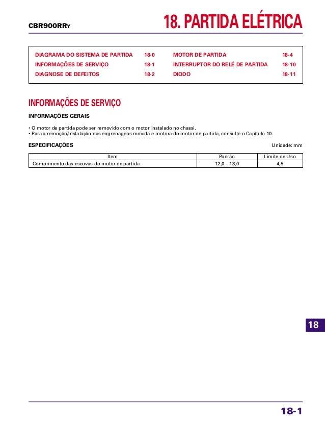 18. PARTIDA ELÉTRICA DIAGRAMA DO SISTEMA DE PARTIDA 18-0 INFORMAÇÕES DE SERVIÇO 18-1 DIAGNOSE DE DEFEITOS 18-2 MOTOR DE PA...