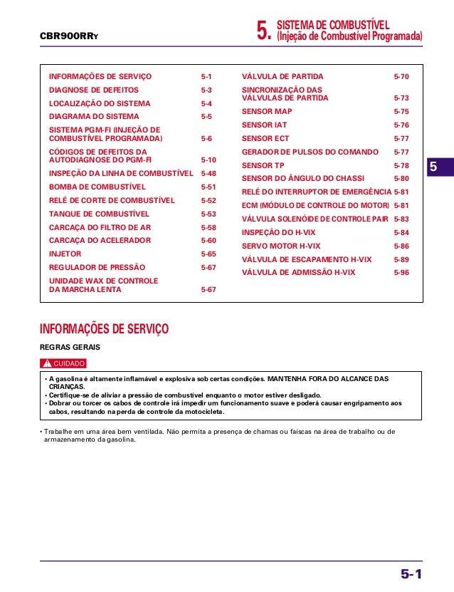 SISTEMA DE COMBUSTÍVEL (Injeção de Combustível Programada)5. INFORMAÇÕES DE SERVIÇO 5-1 DIAGNOSE DE DEFEITOS 5-3 LOCALIZAÇ...