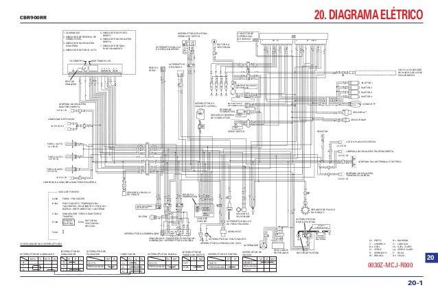 Manaul de serviço cbr900 rr fireblade_(3)_(2002~) diagrama