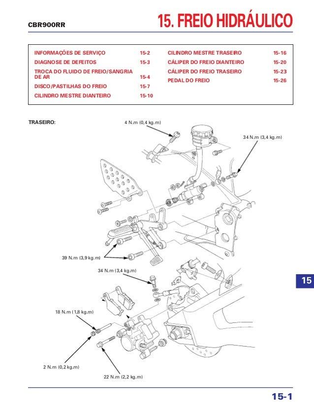 15. FREIO HIDRÁULICO INFORMAÇÕES DE SERVIÇO 15-2 DIAGNOSE DE DEFEITOS 15-3 TROCA DO FLUIDO DE FREIO/SANGRIA DE AR 15-4 DIS...