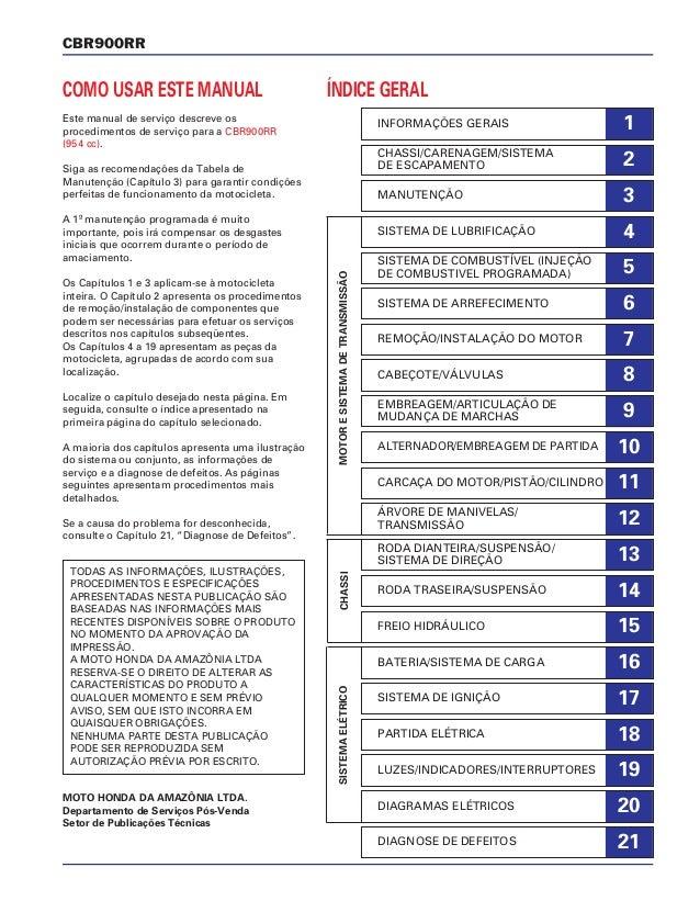 1 2 3 4 5 6 7 8 9 10 11 12 13 14 15 16 CBR900RR COMO USAR ESTE MANUAL Este manual de serviço descreve os procedimentos de ...