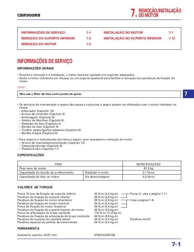 7.REMOÇÃO/INSTALAÇÃO DO MOTOR INFORMAÇÕES DE SERVIÇO 7-1 REMOÇÃO DO SUPORTE INFERIOR 7-2 REMOÇÃO DO MOTOR 7-3 INSTALAÇÃO D...