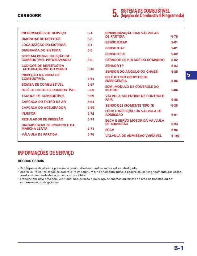 5. SISTEMA DE COMBUSTÍVEL (Injeção de Combustível Programada) INFORMAÇÕES DE SERVIÇO 5-1 DIAGNOSE DE DEFEITOS 5-3 LOCALIZA...