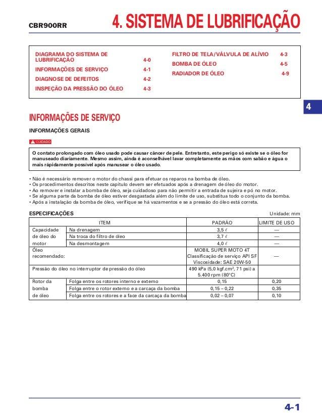 4. SISTEMA DE LUBRIFICAÇÃO DIAGRAMA DO SISTEMA DE LUBRIFICAÇÃO 4-0 INFORMAÇÕES DE SERVIÇO 4-1 DIAGNOSE DE DEFEITOS 4-2 INS...