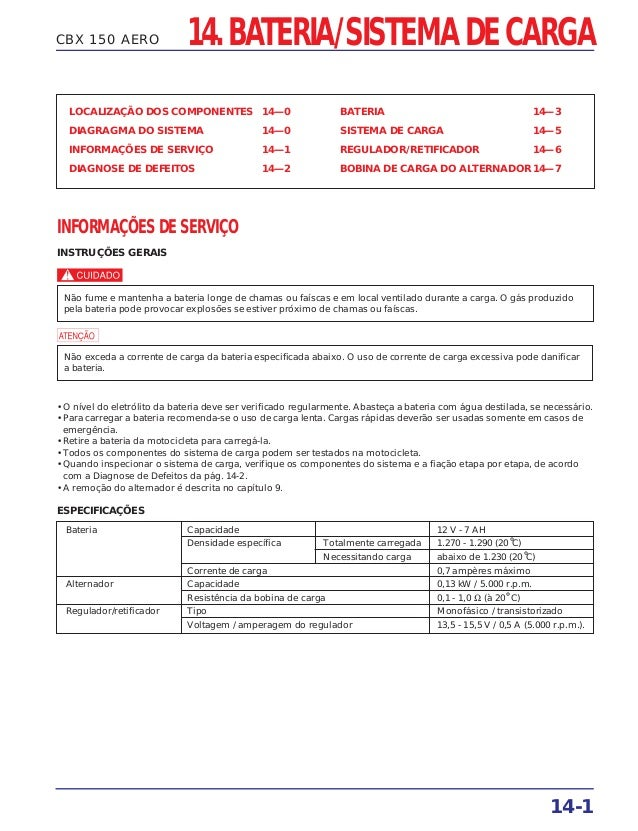 CBX 150 AERO LOCALIZAÇÃO DOS COMPONENTES 14—0 DIAGRAGMA DO SISTEMA 14—0 INFORMAÇÕES DE SERVIÇO 14—1 DIAGNOSE DE DEFEITOS 1...