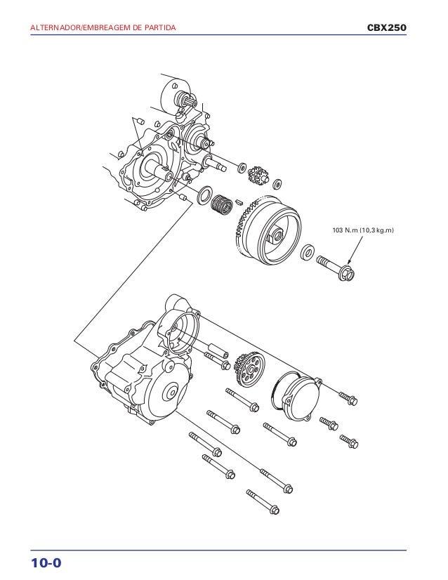 10-0 ALTERNADOR/EMBREAGEM DE PARTIDA CBX250 103 N.m (10,3 kg.m)