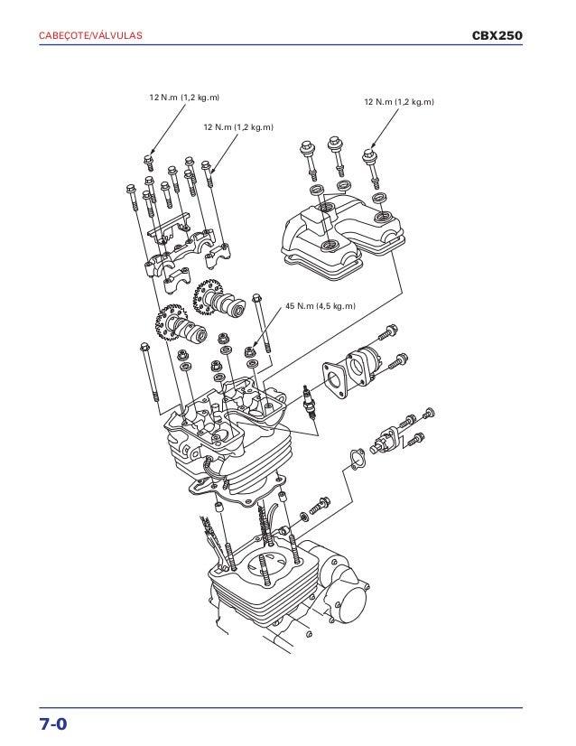 Manaul de serviço ms cbx250 (2001) cabecote