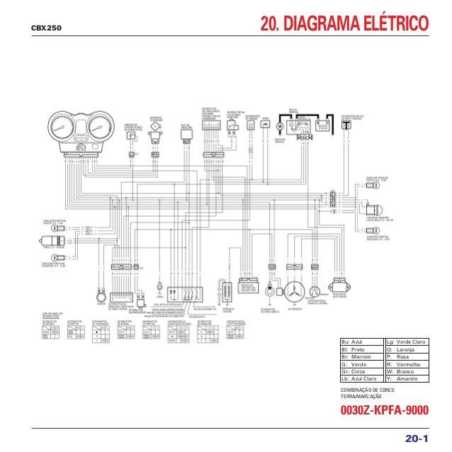 Manual Pdf Yamaha ybr 125 Ficha tecnica Velocidad maxima De