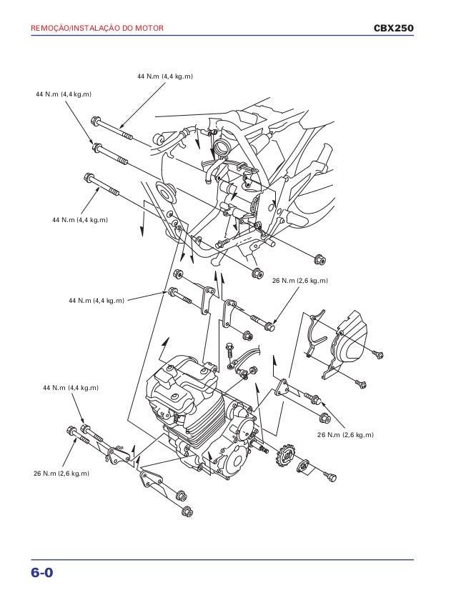 6-0 REMOÇÃO/INSTALAÇÃO DO MOTOR CBX250 44 N.m (4,4 kg.m) 44 N.m (4,4 kg.m) 44 N.m (4,4 kg.m) 44 N.m (4,4 kg.m) 44 N.m (4,4...