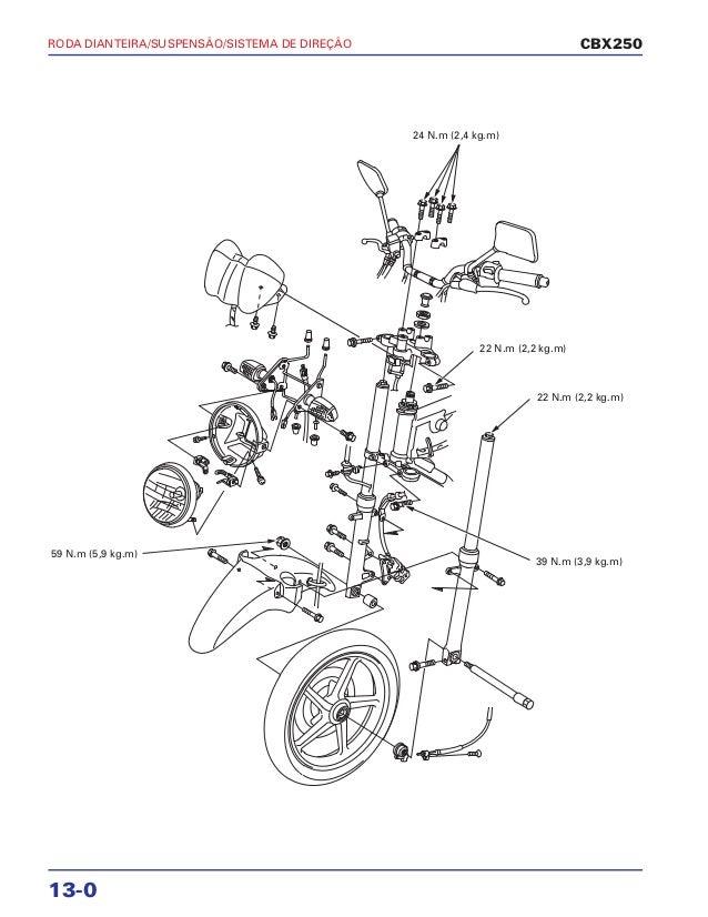 Manaul de serviço ms cbx250 (2001) roda dianteira