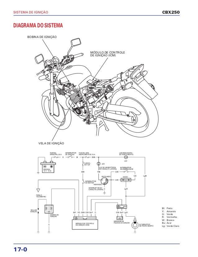 Manaul de serviço ms cbx250 (2001) sistema de ignicao
