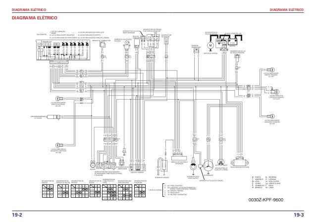 Manaul de serviço ms cbx250 (2006) 00 x6b-kpf-003 19. diagrama