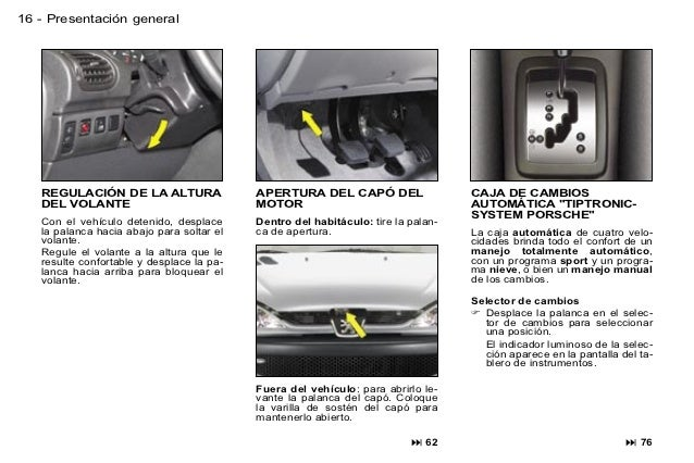 manual de usuario del peugeot 206 cc convertible. Black Bedroom Furniture Sets. Home Design Ideas