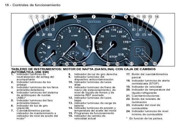 tablero de instrumentos del vehiculo pdf free