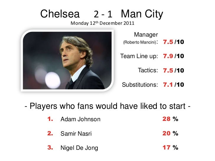 Chelsea              2 - 1 Man City              Monday 12th December 2011                                       Manager  ...