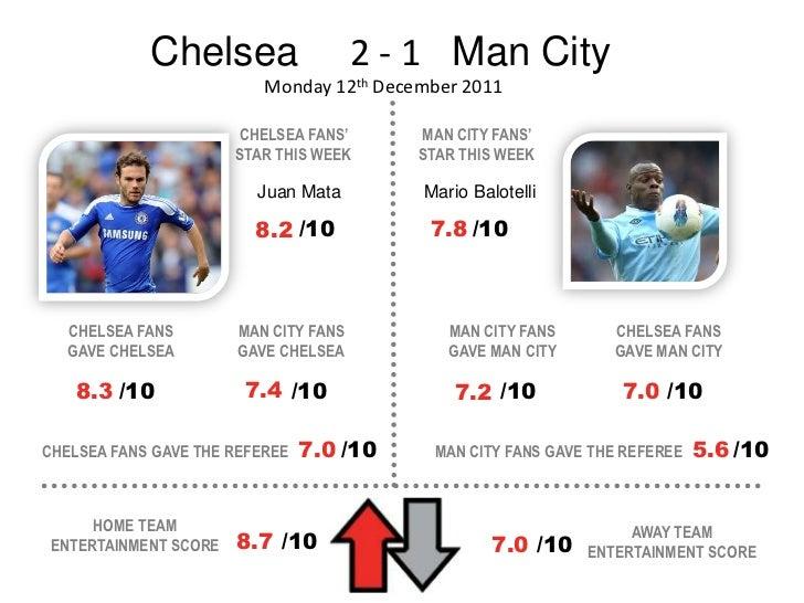 Chelsea                    2 - 1 Man City                          Monday 12th December 2011                       CHELSEA...