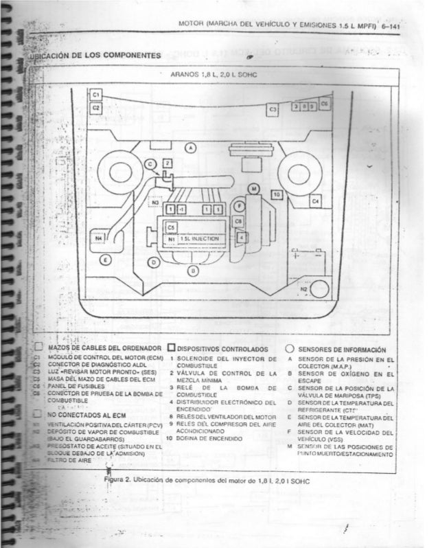 resumen manual daewoo cielo daewoo cielo electrical wiring diagram free download at Daewoo Cielo Wiring Diagram