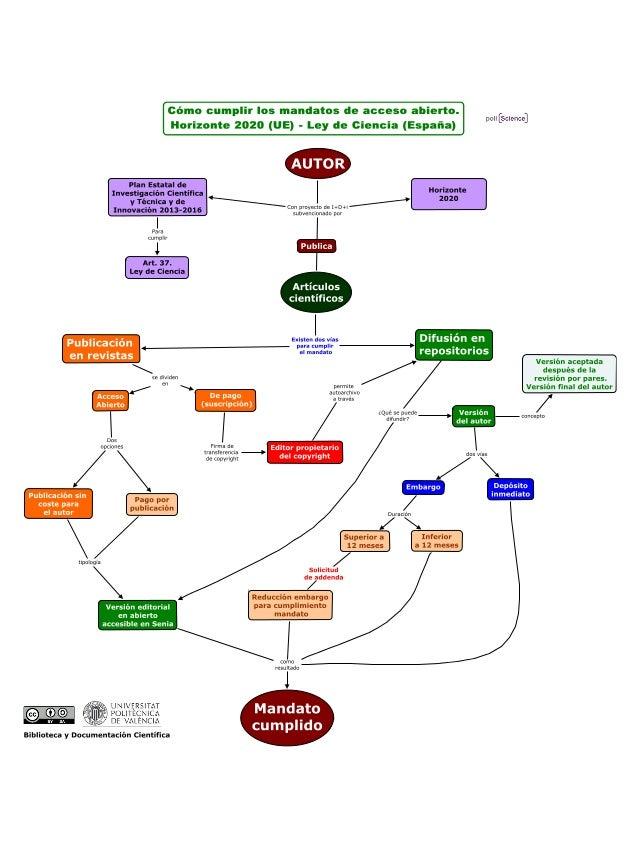 Cumplimiento de mandatos institucionales