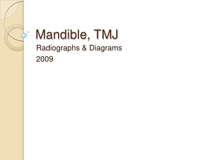 Mandible, TMJ Radiographs & Diagrams 2009