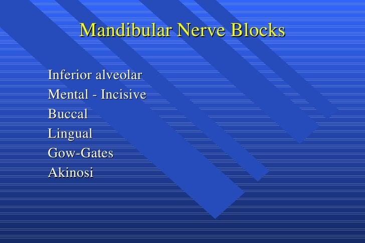 Mandibular nerve block Slide 3