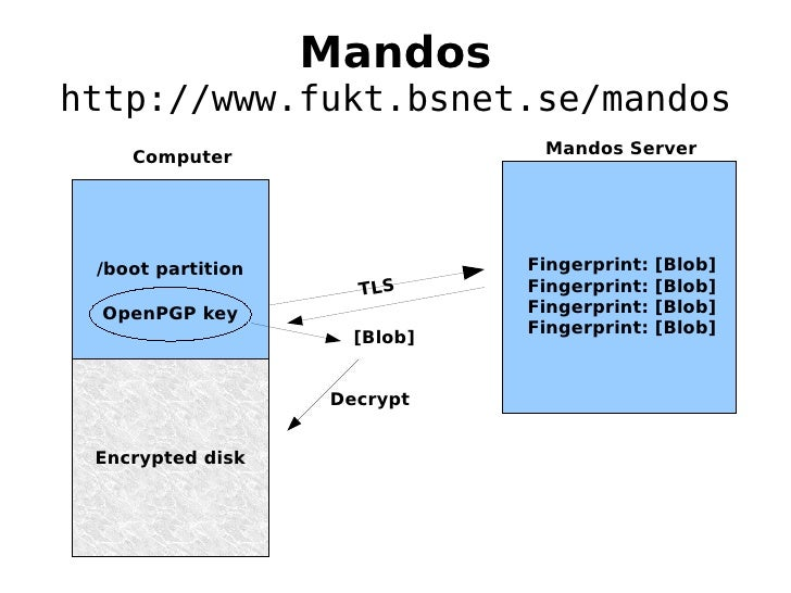 Mandos - unattended reboots with encrypted disks