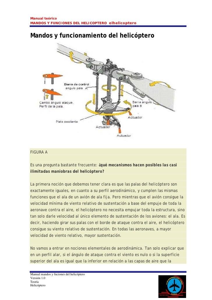Manual teórico MANDOS Y FUNCIONES DEL HELICOPTERO elhelicoptero    Mandos y funcionamiento del helicóptero     FIGURA A   ...