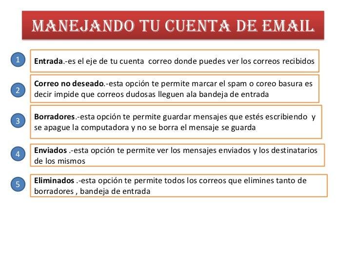 Manejando tu cuenta de email1   Entrada.-es el eje de tu cuenta correo donde puedes ver los correos recibidos    Correo no...