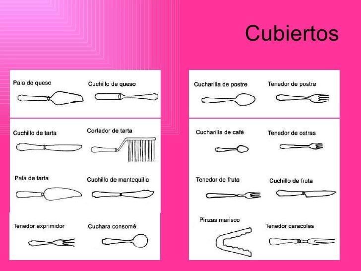 Etiqueta y protocolo for Protocolo cubiertos mesa