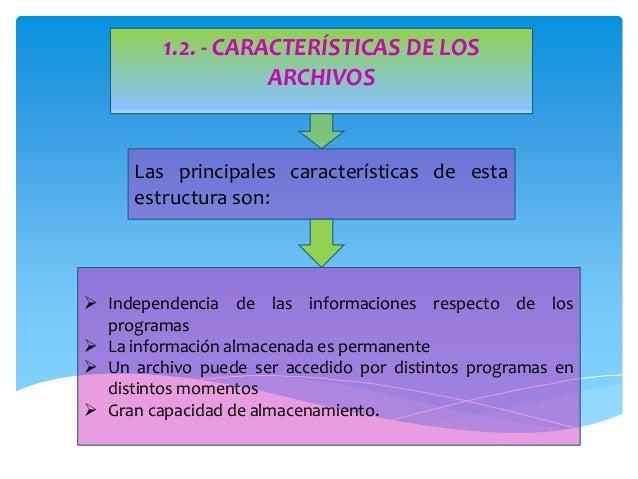 Manejo de archivo en la informacion for Cuales son las caracteristicas de un mural